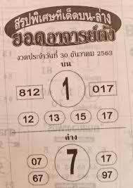 ยอดอาจารย์ดัง 30 ธันวาคม 2563
