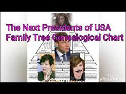 Presidents Genealogy Chart