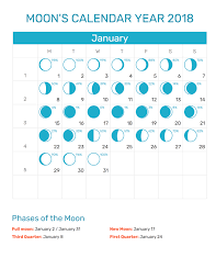 Moons Calendar January 2018