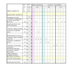 Skill Set Template People Skill Sets This Tool Makes It Software Set Matrix