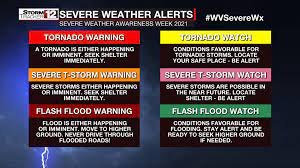 Flood Safety and Severe Weather ...