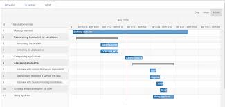 Bootstrap Gantt Chart Download Free Easybusinessfinance Net