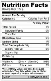 Cantaloupe Nutrition Chart Nutrition Facts California Cantaloupes