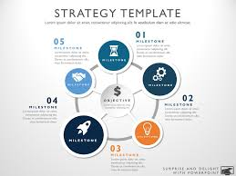Product Strategy Template Templates Presentation Design