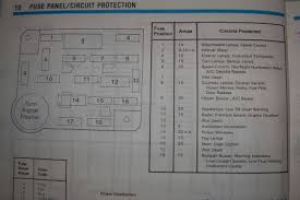 1990 nissan 300zx fuse box diagram 1990 image ford mustang iv 1993 2004 fuse box diagram auto genius 2015 on 1990 nissan 300zx fuse