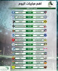 موعد أهم مباريات اليوم السبت 3-10-2020 والقنوات الناقلة - التيار الاخضر