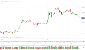 Gold Price Outlook Breaking Down Is Bullish Momentum About