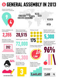 Graphic Design Stats General Assembly Yearly Recap Stats And Simple