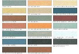 Rustoleum 4x Color Chart Rustoleum Restore Rustoleum Restore 4x Vs Behr Deckover
