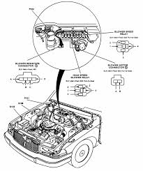1998 buick lesabre fuse map supercharged buick riviera wiring hight resolution of no air comes out of vents no air no heat no defrost