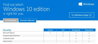 What Version Of Windows 10 Do I Have When The Big Day Comes Which Windows 10 Edition Should You