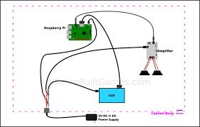 diy arcade cabinet kits more basic Diy Wiring Diagram Household Wiring Diagram