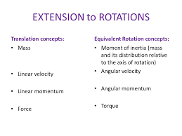 to rotations translation concepts mass linear velocity linear momentum force equivalent rotation concepts moment of inertia mass and its distribution