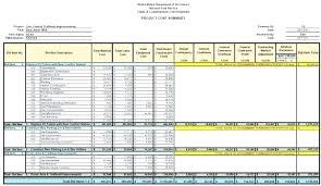 Project Estimate Template Excel Estimate Format For House Construction Ericremboldt Com