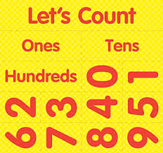 Hundreds Tens Ones Pocket Chart Counting Caddie And Place Value Pocket Chart