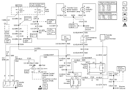 00 chevy tahoe wiring diagrams wirdig
