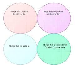 Venn Diagram Math Definition Venn Diagram Generator Math Dusao Club