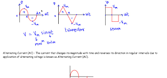 alternating current. alternating voltage and current (ac) r