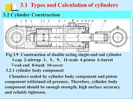 3 1 types and calculation of cylinders