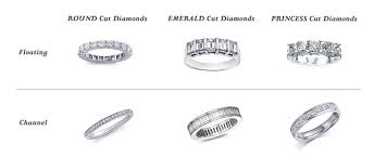different styles of wedding rings. there are so many wedding ring styles \u2013 how do i choose? different of rings