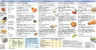 Diabetes Meal Planning Pdf Diet Plan For Diabetes Type 2 Pdf Weekly Diet Plan For