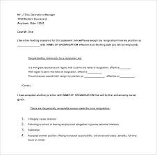 Rent Notice Letter Sample Handing In Tenancy Notice Letter Template Lovely Disciplinary