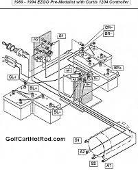 wiring diagram for 36 volt club car the wiring diagram 1989 1994 ezgo cart pre medalist wiring diagram wiring diagram