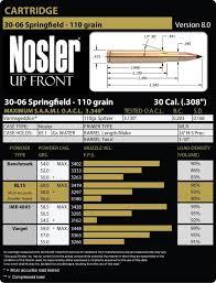 30 06 Springfield Load Data Nosler