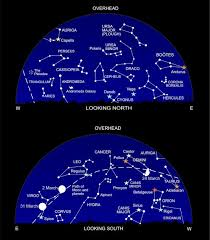 Stargazing March Spring Brings The Changes And The Great