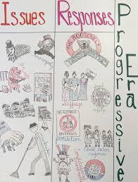 Progressive Era Issues Anchor Chart For My 11th Grade Us