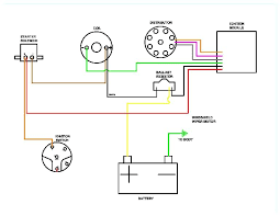 ignition relay wiring diagram ignition image starter relay wiring diagram wiring diagram on ignition relay wiring diagram
