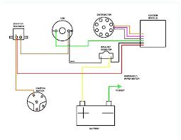 ignition module starter solenoid question archive ignition module starter solenoid question archive com forums