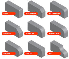 granite countertop edge profiles fayetteville wilmington nc regarding decor 6