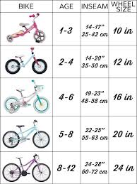 Child Bike Size Chart Kids Bike Size Chart How To Buy A Bicycle For Your Child