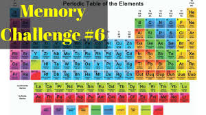 memory challenge 6 memorize the periodic table of elements