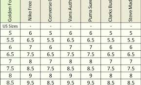 Footwear Size Chart India Vs Us Clark Shoes Size Chart Clarks Us Shoe Coreyconner