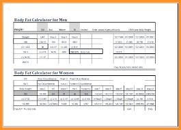 Fat Percentage Chart Bodyfat Chart Tirevi Fontanacountryinn Com
