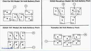 wiring diagram wiring diagram for 1999 club car golf cart com 1998 club car wiring diagram 48 volt at 1999 Club Car Wiring Diagram