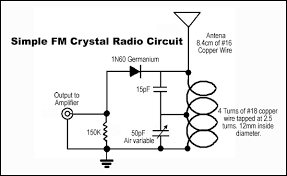 fm crystal radio circuit