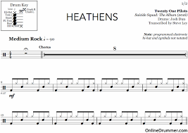 drum set sheet music heathens twenty one pilots drum sheet music onlinedrummer com