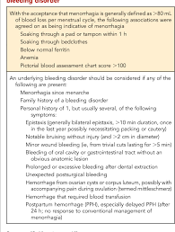 Table 1 From Evaluation And Management Of Heavy Menstrual