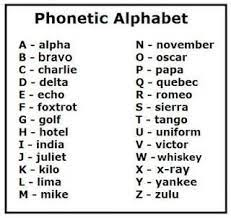 When learning a new language, using the ipa allows learners to map spelling to new pronunciations. Pin By Lisa Voisin On Reference Phonetic Alphabet Military Alphabet Alphabet Charts