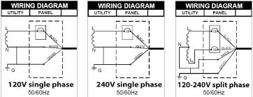 208 volt wiring diagram wiring diagram site 120 240v 1 phase wiring diagram data wiring diagram 208 voltage diagram 208 volt wiring diagram source 208 3 phase motor