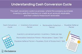 calculating the company s cash conversion cycle