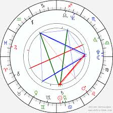 Derek Jeter Birth Chart Horoscope Date Of Birth Astro