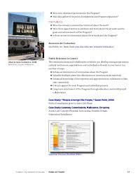 topics organization essay reflective