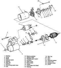 Starter solenoid wiring diagram for coolster atv at nhrt info