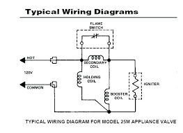 wiring diagram for gas valve wiring diagram fascinating wiring diagram gas valve wiring diagram expert wiring diagram for honeywell gas valve typical diagram for