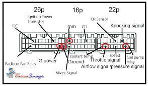 wira vdo wiring diagram wira vdo wiring diagram 7jpg wiring diagram Wira Fuse Box Diagram wira vdo wiring diagram tacras diy garage safc2 installation 4g9x proton wira fuse box diagram