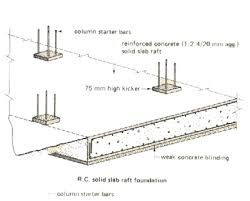 Small Picture Slab On Ground Design Example Slab Construction Home Plan And